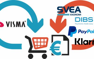 Kampanj på avstämning av PayPal, DIBS, Klarna och Svea Ekonom för Visma Administration
