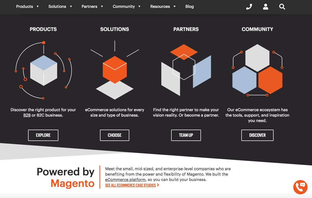 Smidig Magento integration