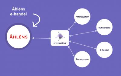 Integrationen till Åhléns e-handel är färdig: Ta en kölapp