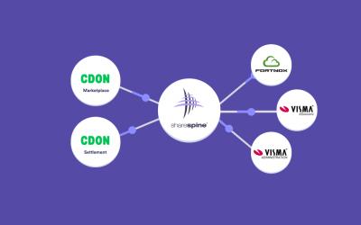 Stäm av dina betalningar från CDON Marketplace med CDON Settlement
