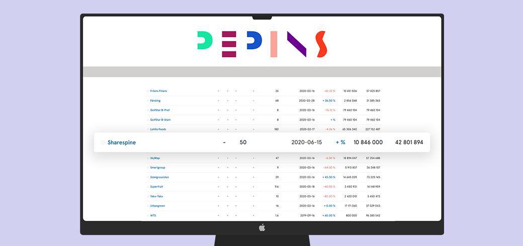 Den 10 juni kan du börja handla aktier i Sharespine på Pepins.com